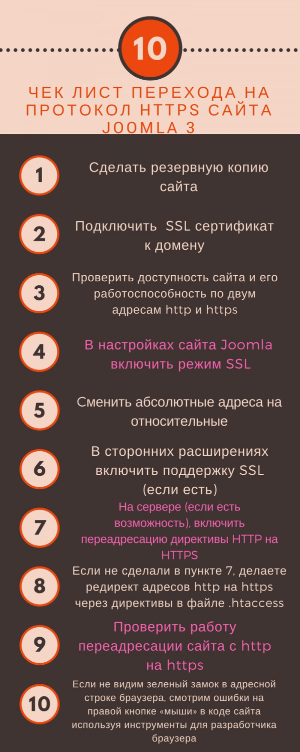 SSL Joomla chek list